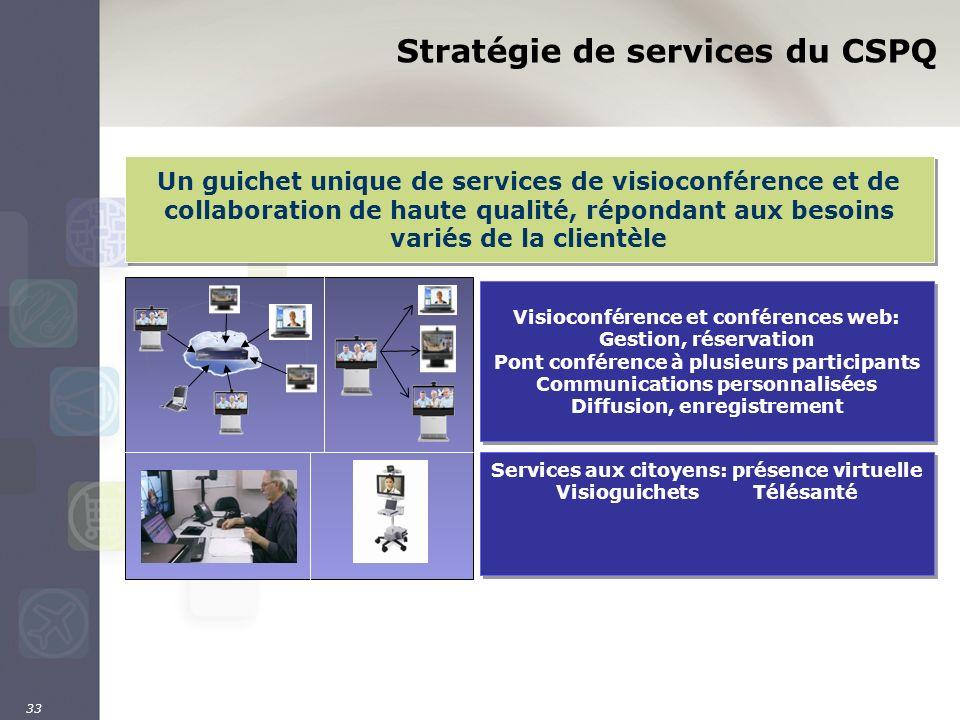 33 Stratégie de services du CSPQ Un guichet unique de services de visioconférence et de collaboration de haute qualité, répondant aux besoins variés d