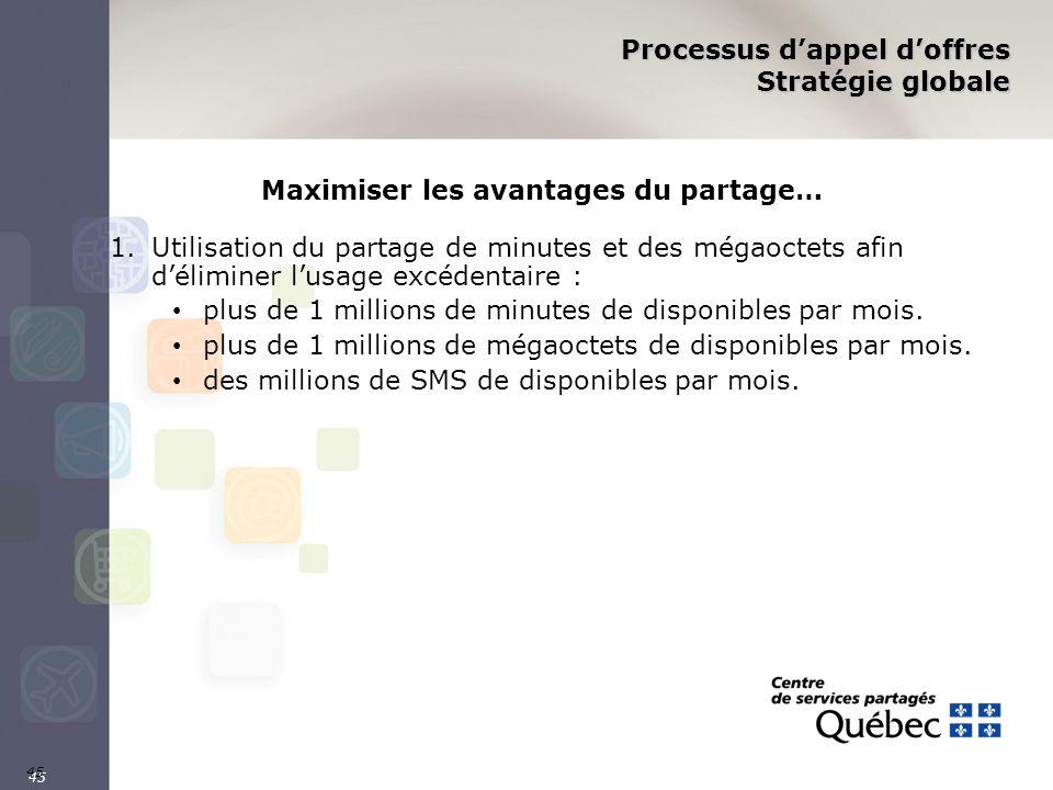 45 Maximiser les avantages du partage… 1.Utilisation du partage de minutes et des mégaoctets afin déliminer lusage excédentaire : plus de 1 millions d