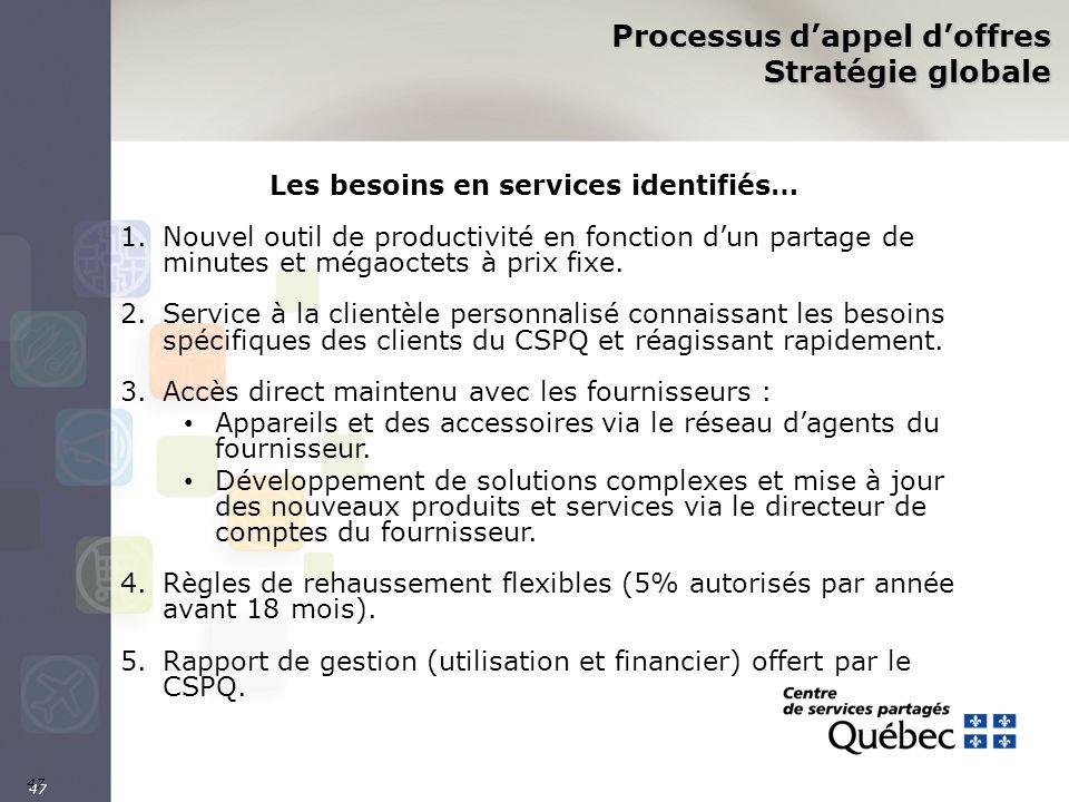 47 Processus dappel doffres Stratégie globale Les besoins en services identifiés… 1.Nouvel outil de productivité en fonction dun partage de minutes et