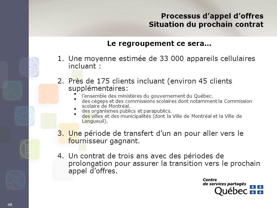 48 Processus dappel doffres Situation du prochain contrat Le regroupement ce sera… 1.Une moyenne estimée de 33 000 appareils cellulaires incluant : 2.