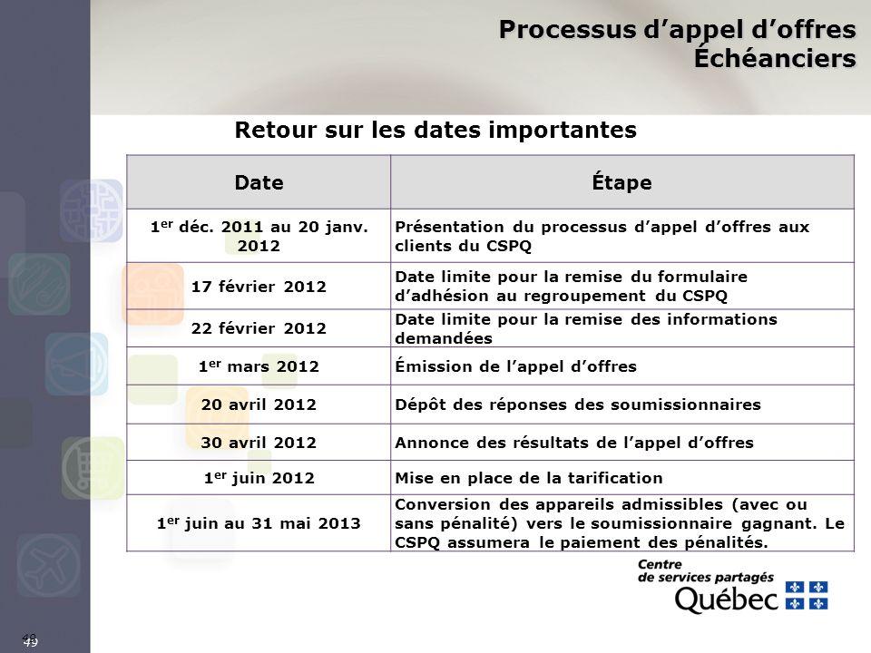 49 DateÉtape 1 er déc. 2011 au 20 janv. 2012 Présentation du processus dappel doffres aux clients du CSPQ 17 février 2012 Date limite pour la remise d