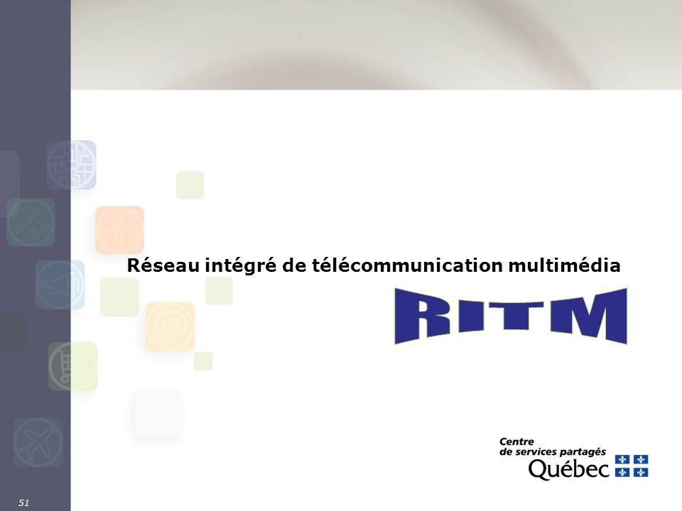 51 Réseau intégré de télécommunication multimédia
