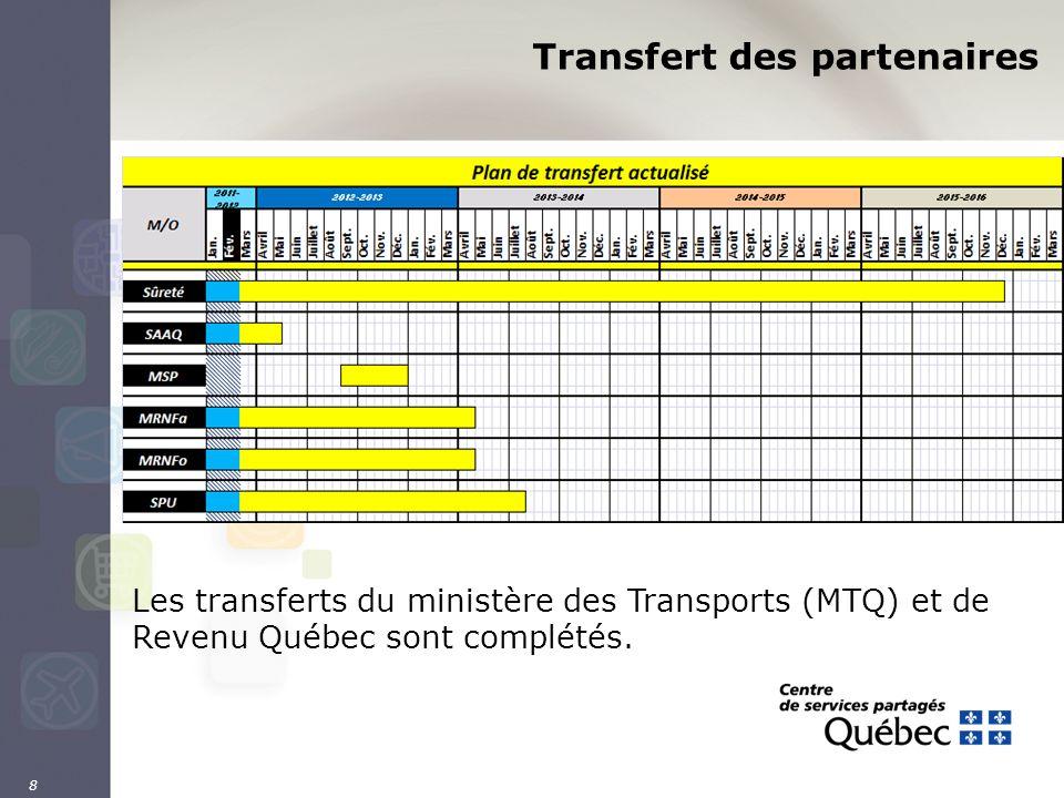 8 Transfert des partenaires Les transferts du ministère des Transports (MTQ) et de Revenu Québec sont complétés.