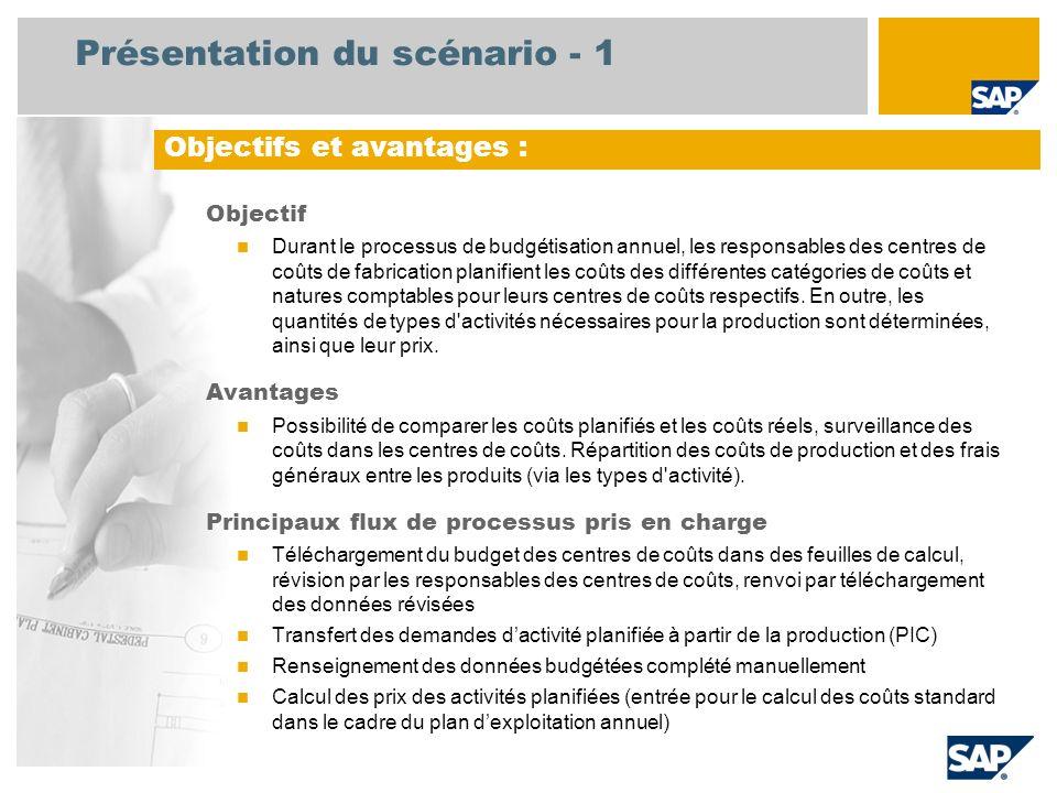 Présentation du scénario - 1 Objectif Durant le processus de budgétisation annuel, les responsables des centres de coûts de fabrication planifient les