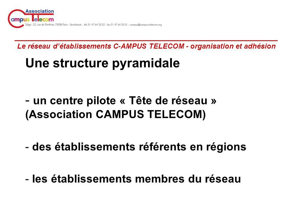 _________________________________________________ Le réseau détablissements C-AMPUS TELECOM - organisation et adhésion Une structure pyramidale - un centre pilote « Tête de réseau » (Association CAMPUS TELECOM) - des établissements référents en régions - les établissements membres du réseau