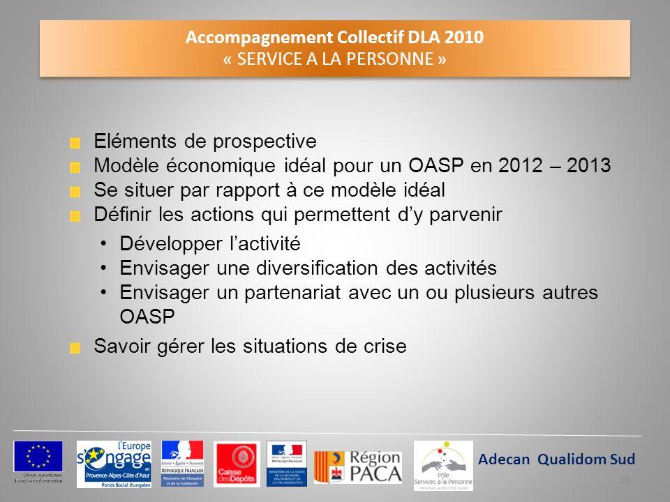 Accompagnement Collectif DLA 2010 « SERVICE A LA PERSONNE » Eléments de prospective Modèle économique idéal pour un OASP en 2012 – 2013 Se situer par