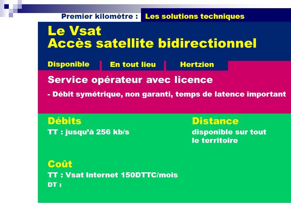Premier kilomètre : Les solutions techniques Débits TT : jusquà 256 kb/s Le Vsat Accès satellite bidirectionnel Service opérateur avec licence - Débit