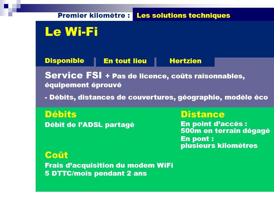 Premier kilomètre : Les solutions techniques Débits Débit de lADSL partagé Le Wi-Fi Service FSI + Pas de licence, coûts raisonnables, équipement éprou