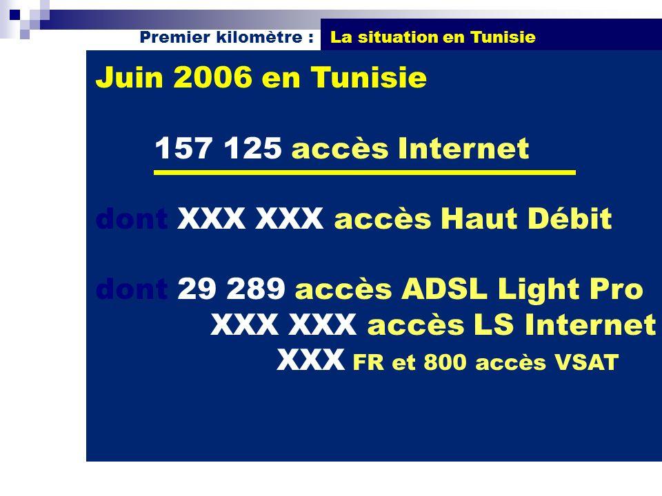 Juin 2006 en Tunisie 157 125 accès Internet dont XXX XXX accès Haut Débit dont 29 289 accès ADSL Light Pro XXX XXX accès LS Internet XXX FR et 800 acc