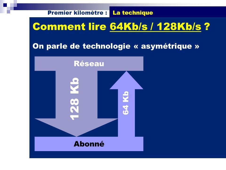 Comment lire 64Kb/s / 128Kb/s ? On parle de technologie « asymétrique » Premier kilomètre : La technique Réseau Abonné 128 Kb 64 Kb