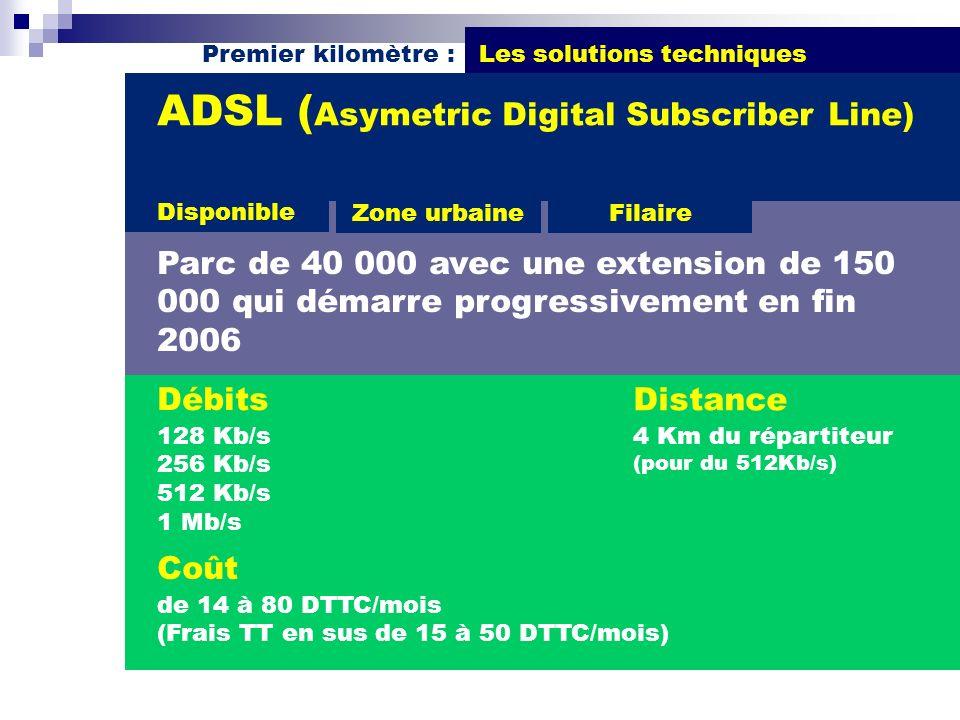 Premier kilomètre : Les solutions techniques Débits 128 Kb/s 256 Kb/s 512 Kb/s 1 Mb/s ADSL ( Asymetric Digital Subscriber Line) Parc de 40 000 avec un