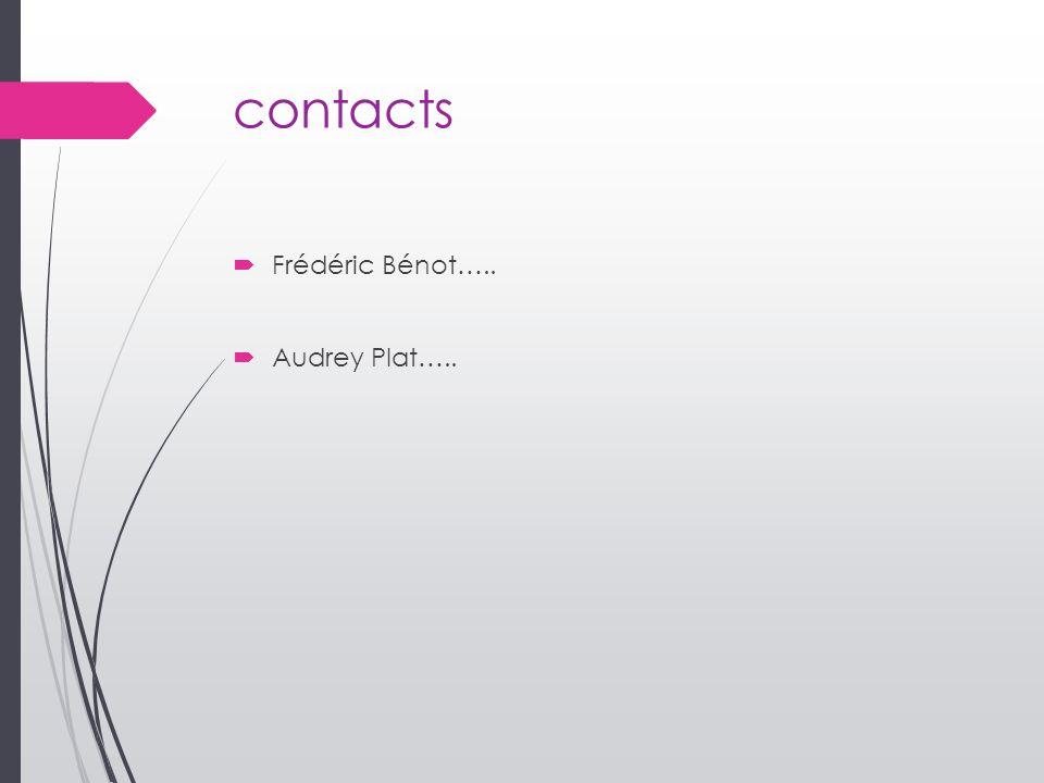 contacts Frédéric Bénot….. Audrey Plat…..