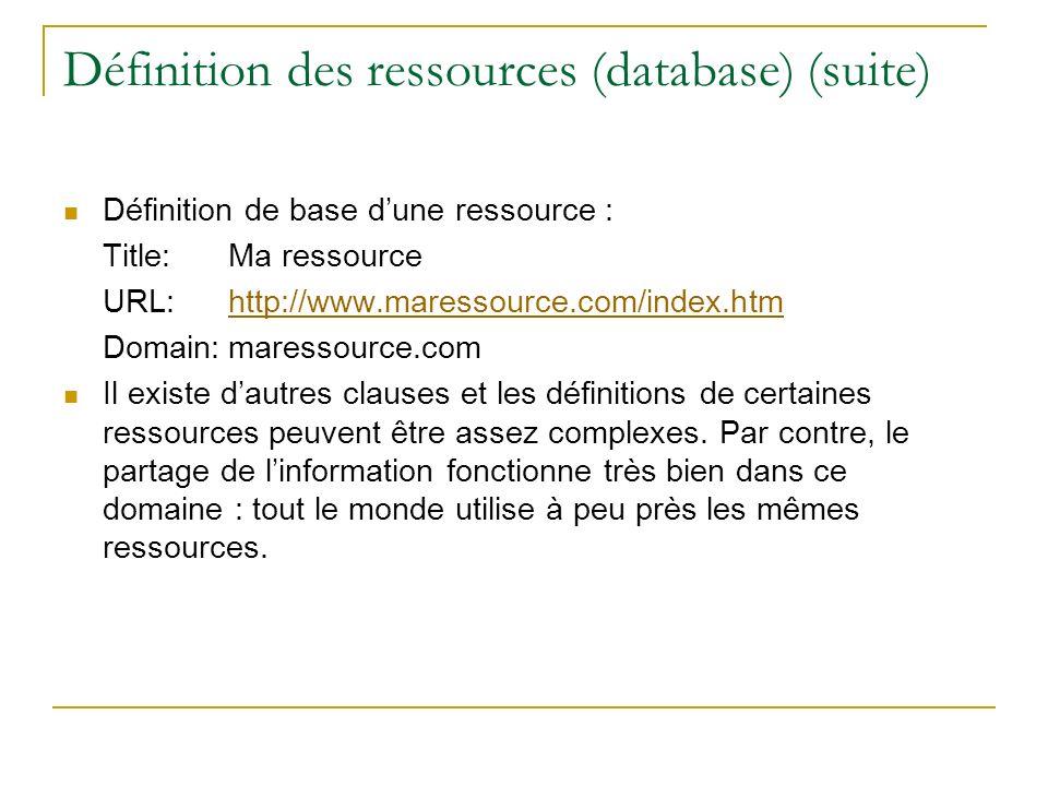 Définition des ressources (database) (suite) Définition de base dune ressource : Title:Ma ressource URL:http://www.maressource.com/index.htmhttp://www