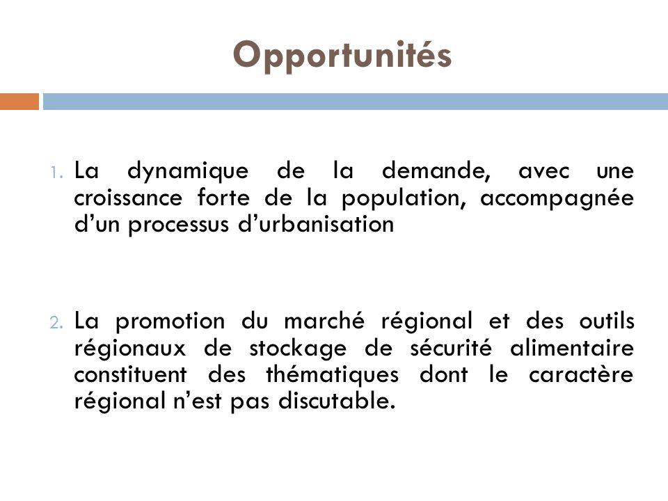 Opportunités 1. La dynamique de la demande, avec une croissance forte de la population, accompagnée dun processus durbanisation 2. La promotion du mar