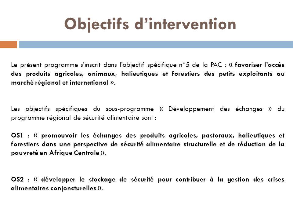 Objectifs dintervention Le présent programme sinscrit dans lobjectif spécifique n°5 de la PAC : « favoriser laccès des produits agricoles, animaux, ha