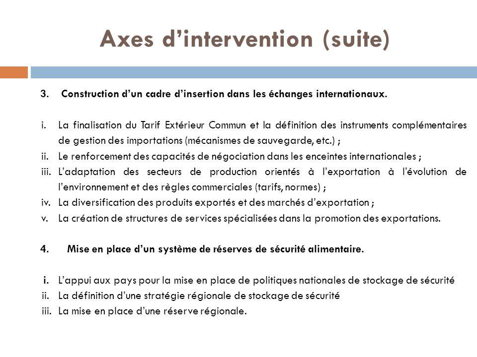 Axes dintervention (suite) 3. Construction dun cadre dinsertion dans les échanges internationaux. i.La finalisation du Tarif Extérieur Commun et la dé