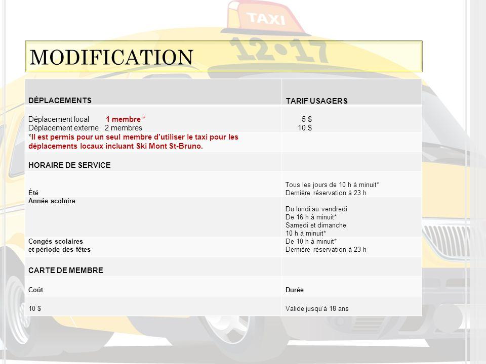 DÉPLACEMENTS TARIF USAGERS Déplacement local 1 membre * Déplacement externe 2 membres 5 $ 10 $ *Il est permis pour un seul membre dutiliser le taxi pour les déplacements locaux incluant Ski Mont St-Bruno.