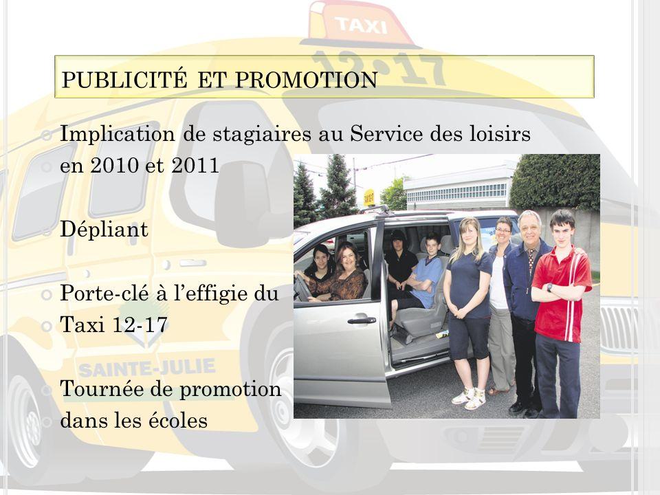Implication de stagiaires au Service des loisirs en 2010 et 2011 Dépliant Porte-clé à leffigie du Taxi 12-17 Tournée de promotion dans les écoles PUBLICITÉ ET PROMOTION