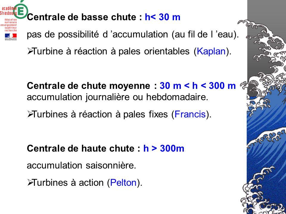 La France a développé son potentiel hydraulique avec la réalisation d'installation de