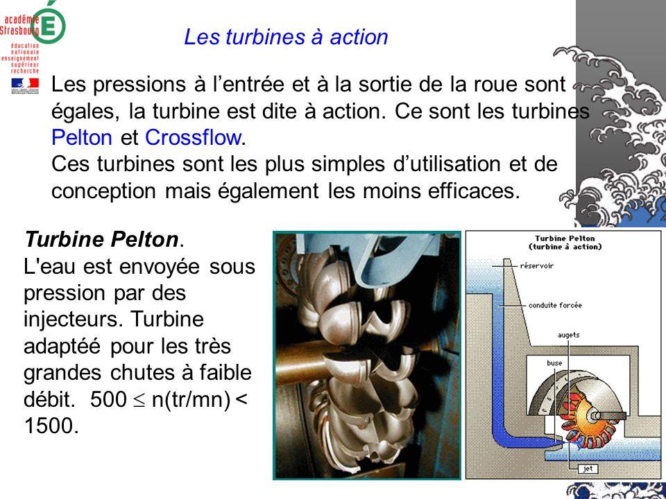 Les turbines Selon le débit et la hauteur de chute, les turbines proposent des conceptions différentes avec des profils de pales donnant le rendement