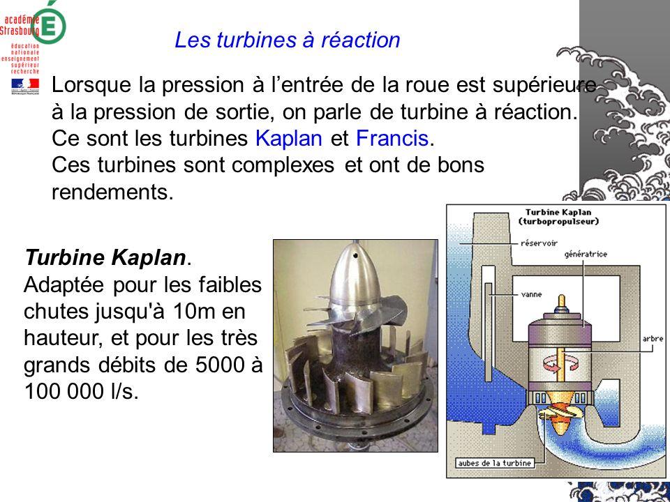 Turbine Banki-Mitchell (ou Crossflow). Le fluide agit de façon centripète à l'entrée et de façon centrifuge à la sortie de la turbine. Turbine adaptée