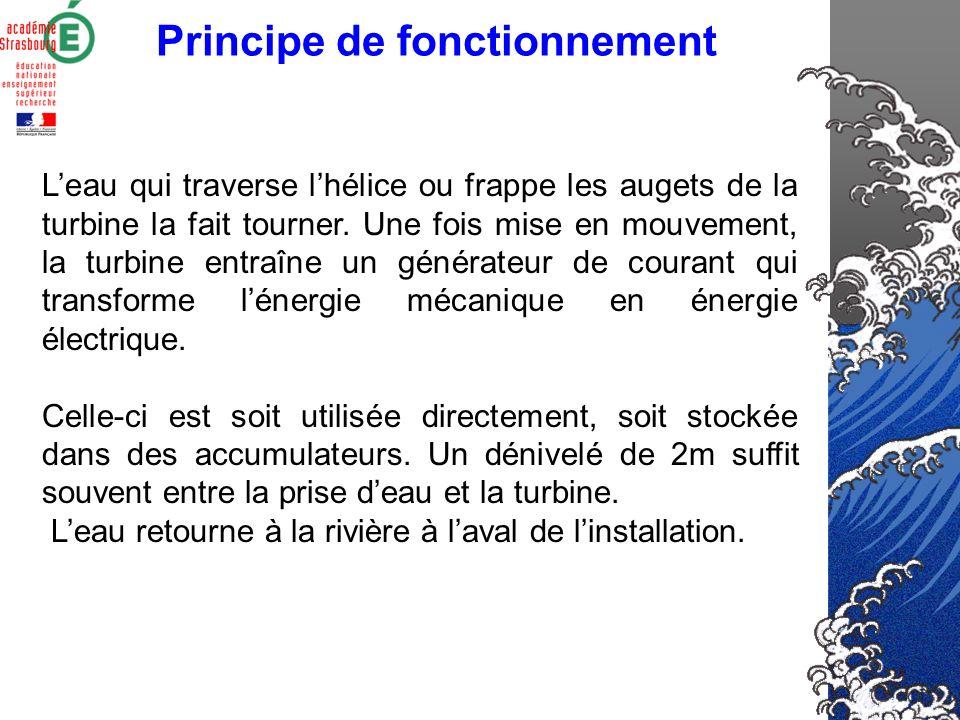 Turbine Francis.