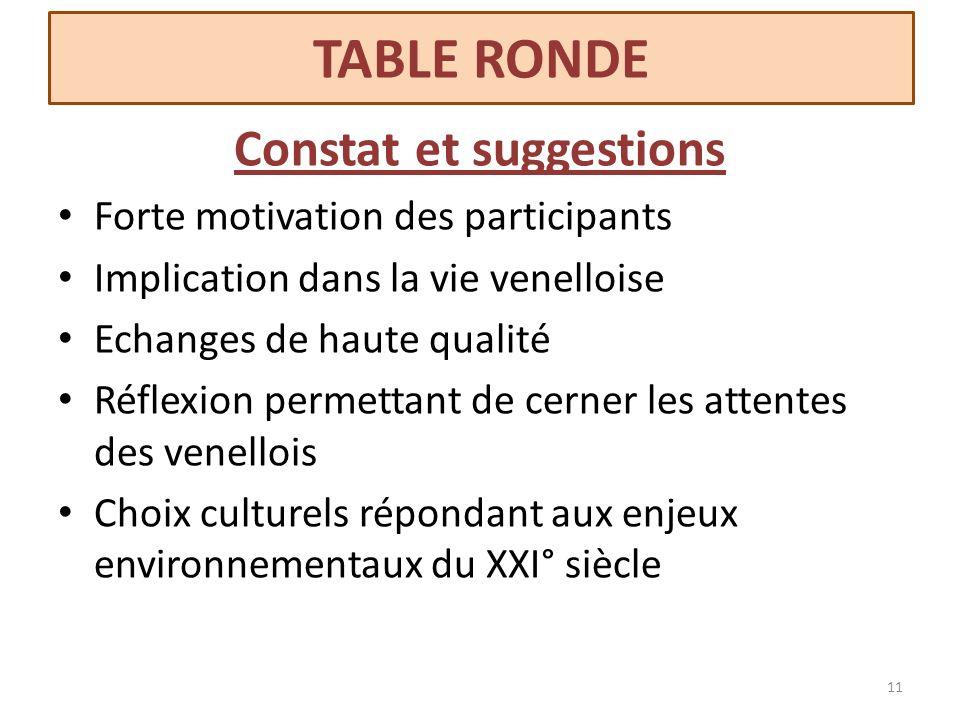 TABLE RONDE Constat et suggestions Forte motivation des participants Implication dans la vie venelloise Echanges de haute qualité Réflexion permettant