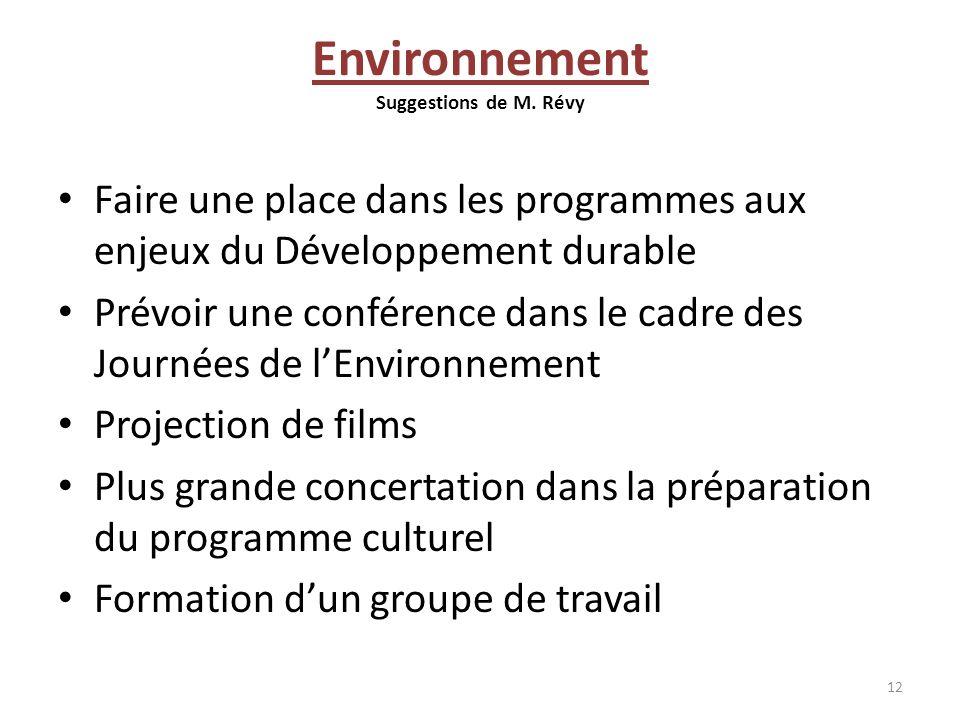 Environnement Suggestions de M. Révy Faire une place dans les programmes aux enjeux du Développement durable Prévoir une conférence dans le cadre des