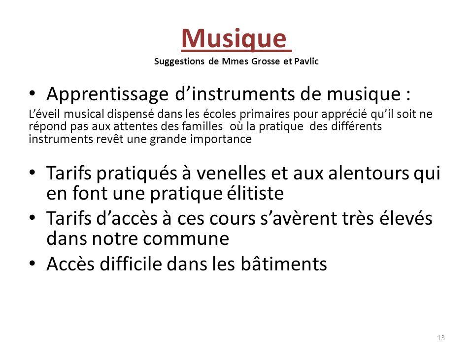 Musique Suggestions de Mmes Grosse et Pavlic Apprentissage dinstruments de musique : Léveil musical dispensé dans les écoles primaires pour apprécié q