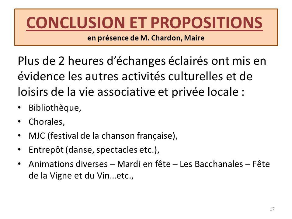 CONCLUSION ET PROPOSITIONS en présence de M. Chardon, Maire Plus de 2 heures déchanges éclairés ont mis en évidence les autres activités culturelles e