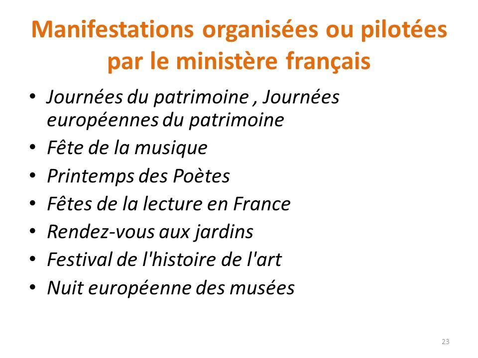 Manifestations organisées ou pilotées par le ministère français Journées du patrimoine, Journées européennes du patrimoine Fête de la musique Printemp