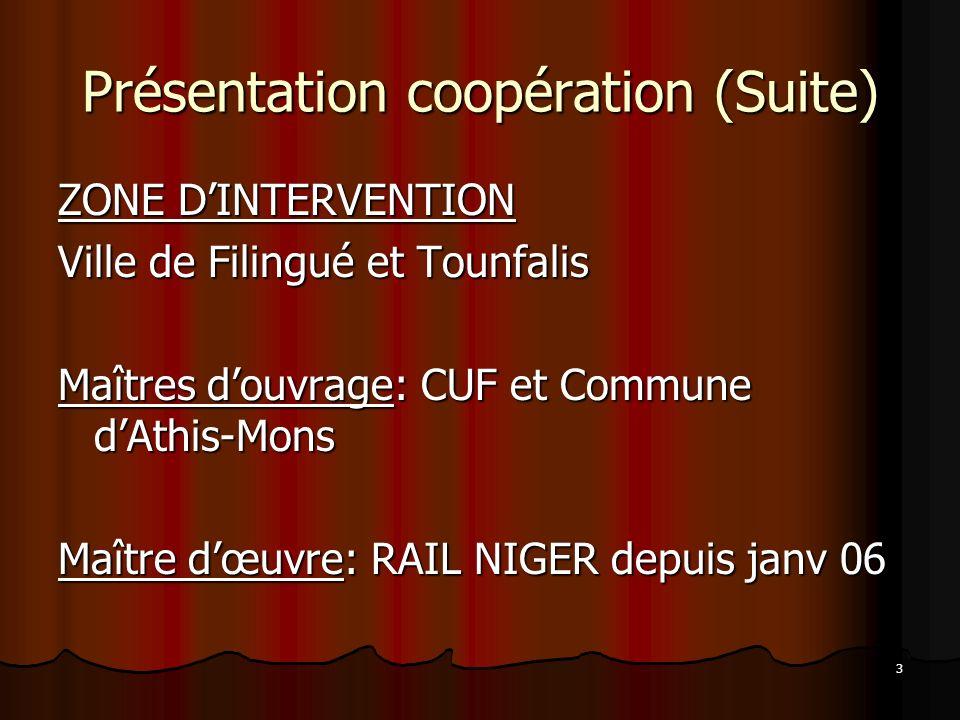 3 Présentation coopération (Suite) ZONE DINTERVENTION Ville de Filingué et Tounfalis Maîtres douvrage: CUF et Commune dAthis-Mons Maître dœuvre: RAIL