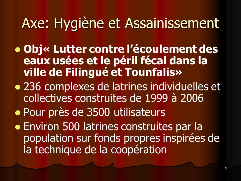 4 Axe: Hygiène et Assainissement Obj« Lutter contre lécoulement des eaux usées et le péril fécal dans la ville de Filingué et Tounfalis» 236 complexes