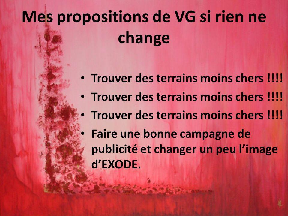 Mes propositions de VG si rien ne change Trouver des terrains moins chers !!!.