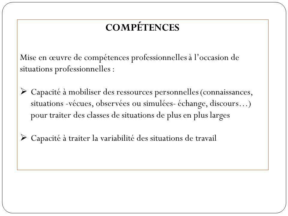 LES COMPÉTENCES DANS LES SITUATIONS PROFESSIONNELLES ACTIVITÉSITUATIONCOMPÉTENCE