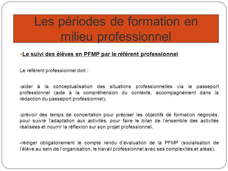 Les périodes de formation en milieu professionnel Le suivi des élèves en PFMP par lenseignant référent Chaque élève est suivi par un enseignant référent et la répartition est décidée par léquipe pédagogique.