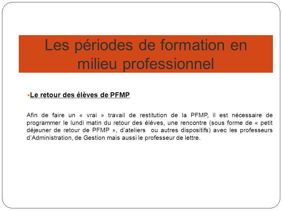 Baccalauréat Professionnel Gestion-Administration Projet Prévisionnel de Formation Espaces Professionnels
