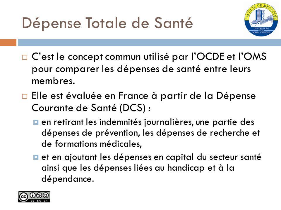 Dépense Totale de Santé Cest le concept commun utilisé par lOCDE et lOMS pour comparer les dépenses de santé entre leurs membres. Elle est évaluée en
