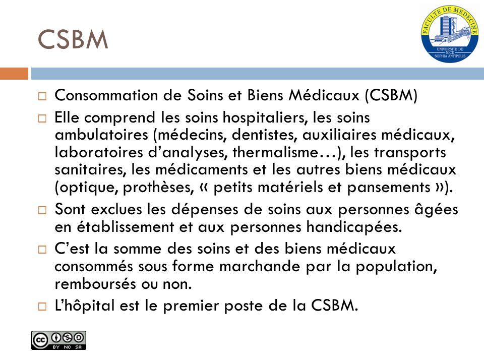 CSBM Consommation de Soins et Biens Médicaux (CSBM) Elle comprend les soins hospitaliers, les soins ambulatoires (médecins, dentistes, auxiliaires méd