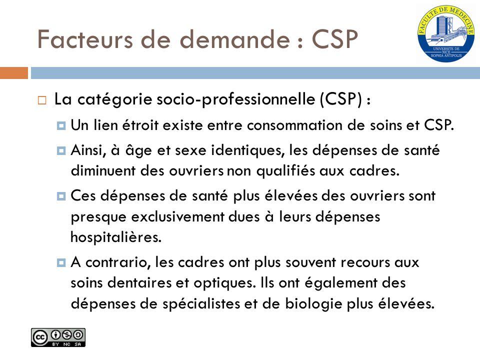 Facteurs de demande : CSP La catégorie socio-professionnelle (CSP) : Un lien étroit existe entre consommation de soins et CSP. Ainsi, à âge et sexe id