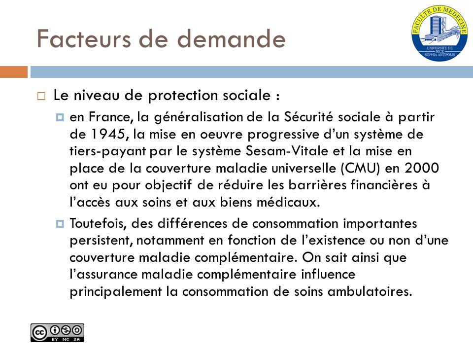Facteurs de demande Le niveau de protection sociale : en France, la généralisation de la Sécurité sociale à partir de 1945, la mise en oeuvre progress