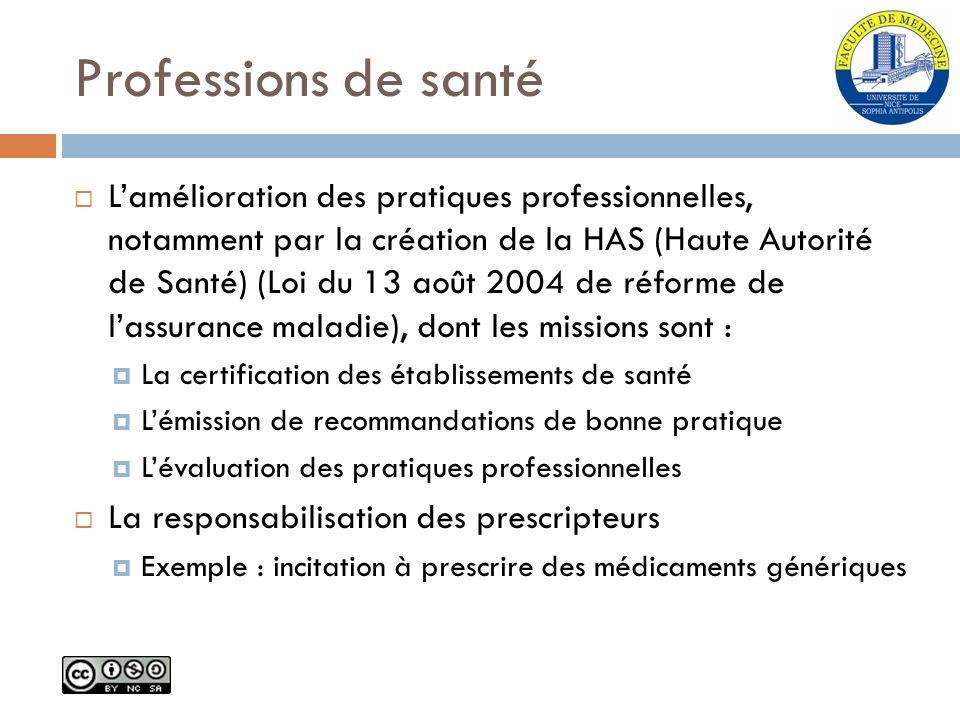 Professions de santé Lamélioration des pratiques professionnelles, notamment par la création de la HAS (Haute Autorité de Santé) (Loi du 13 août 2004