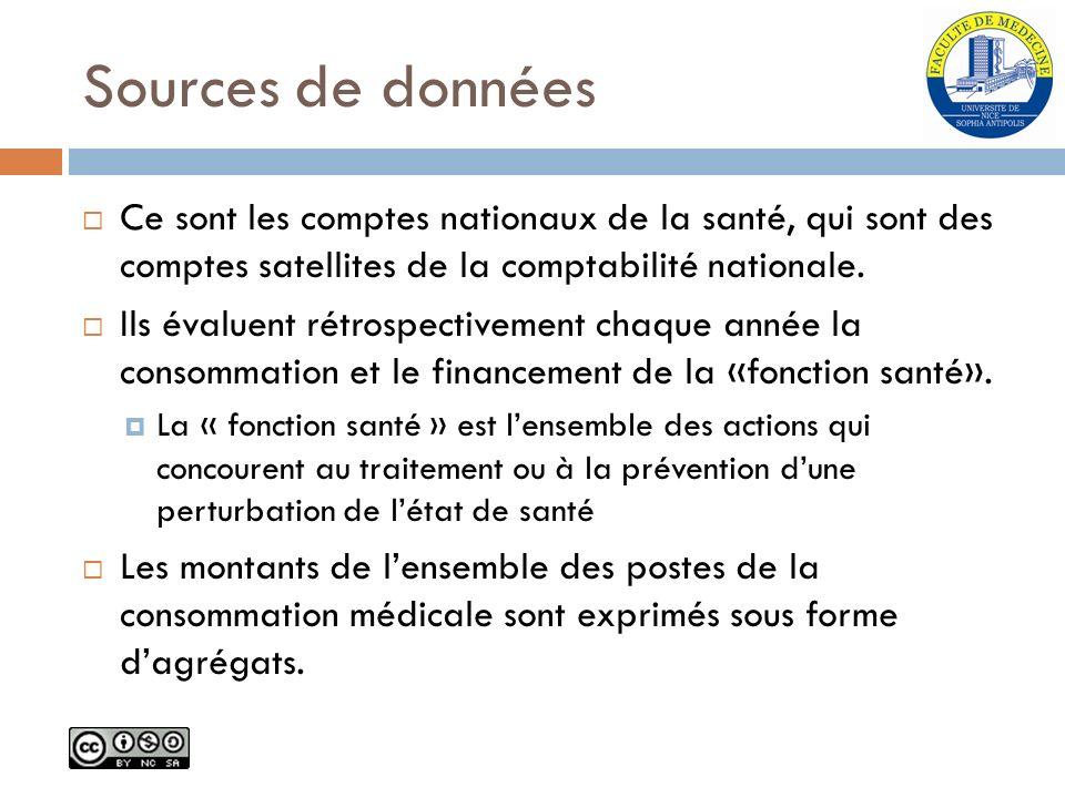 Sources de données Ce sont les comptes nationaux de la santé, qui sont des comptes satellites de la comptabilité nationale. Ils évaluent rétrospective