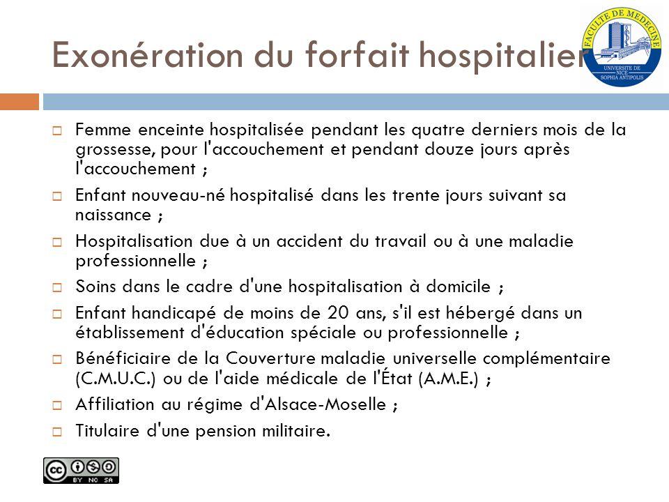 Exonération du forfait hospitalier Femme enceinte hospitalisée pendant les quatre derniers mois de la grossesse, pour l'accouchement et pendant douze