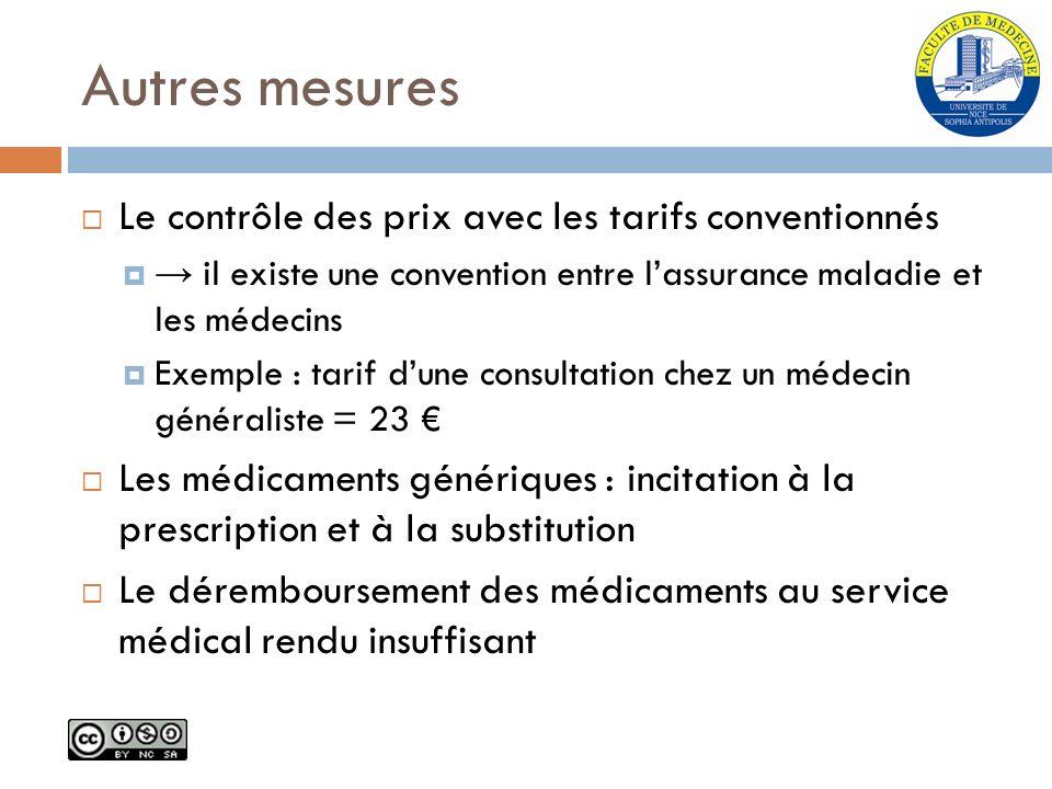Autres mesures Le contrôle des prix avec les tarifs conventionnés il existe une convention entre lassurance maladie et les médecins Exemple : tarif du