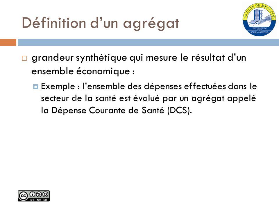 Définition dun agrégat grandeur synthétique qui mesure le résultat dun ensemble économique : Exemple : lensemble des dépenses effectuées dans le secte