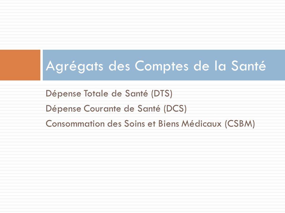 Dépense Totale de Santé (DTS) Dépense Courante de Santé (DCS) Consommation des Soins et Biens Médicaux (CSBM) Agrégats des Comptes de la Santé