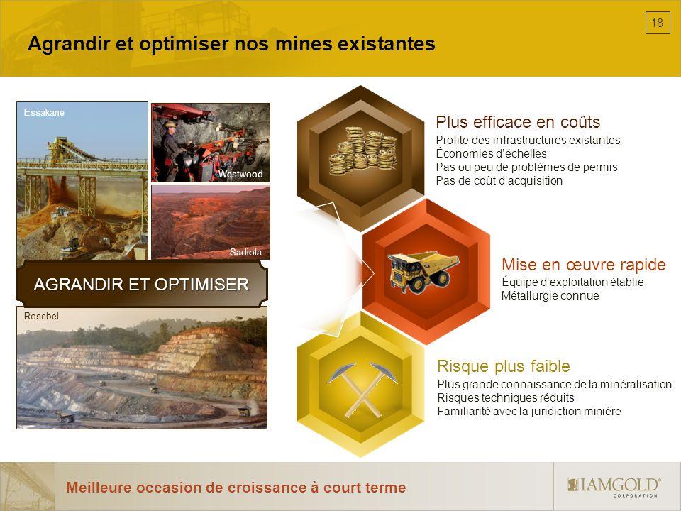 Agrandir et optimiser nos mines existantes Meilleure occasion de croissance à court terme Plus efficace en coûts Profite des infrastructures existante