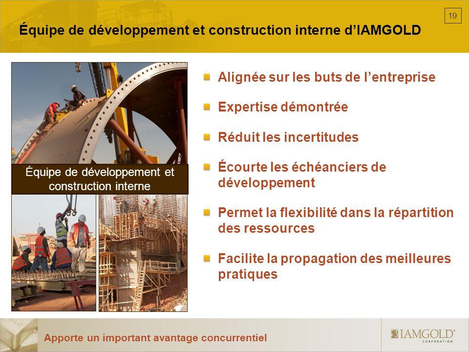 Équipe de développement et construction interne dIAMGOLD Apporte un important avantage concurrentiel Équipe de développement et construction interne A