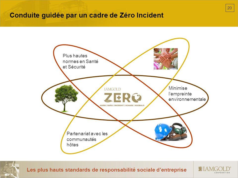 Conduite guidée par un cadre de Zéro Incident Les plus hauts standards de responsabilité sociale dentreprise Plus hautes normes en Santé et Sécurité P